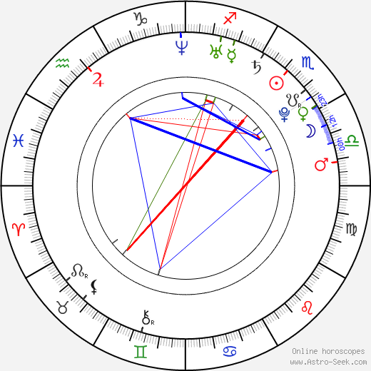 Giovonnie Samuels astro natal birth chart, Giovonnie Samuels horoscope, astrology