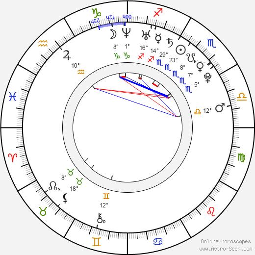 Jeffree Star tema natale, biography, Biografia da Wikipedia 2020, 2021