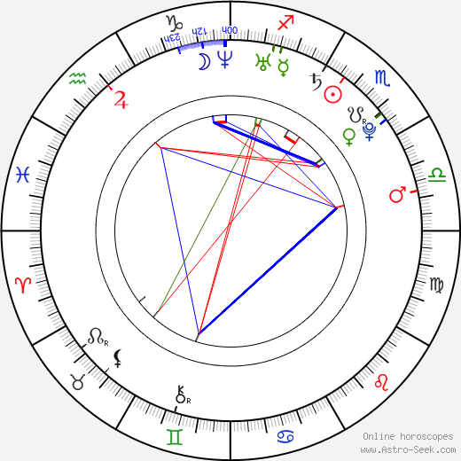 Jeffree Star astro natal birth chart, Jeffree Star horoscope, astrology