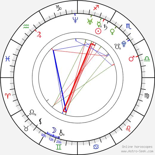 Lauren C. Mayhew birth chart, Lauren C. Mayhew astro natal horoscope, astrology