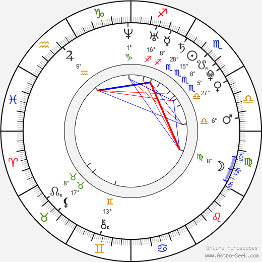 Lucas Neff birth chart, biography, wikipedia 2019, 2020
