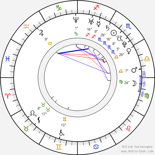 Magda Apanowicz birth chart, biography, wikipedia 2019, 2020