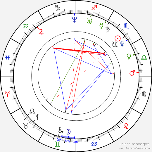 Matthew Brown astro natal birth chart, Matthew Brown horoscope, astrology