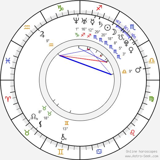 Michal Schmoranzer birth chart, biography, wikipedia 2019, 2020