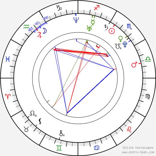 Shanell Woodgett день рождения гороскоп, Shanell Woodgett Натальная карта онлайн