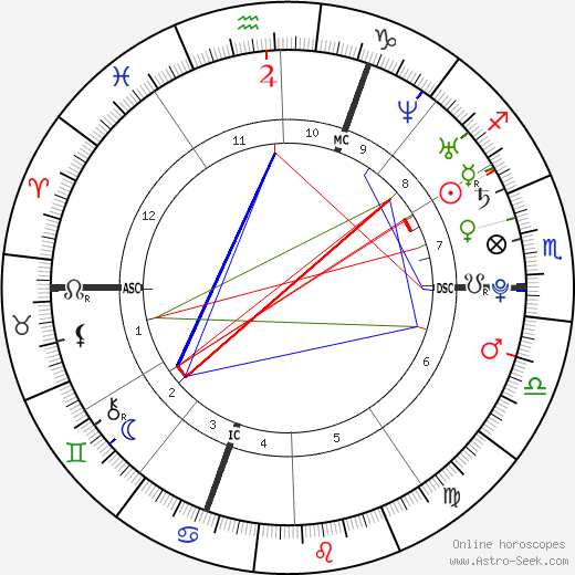 Tamara Marthe tema natale, oroscopo, Tamara Marthe oroscopi gratuiti, astrologia