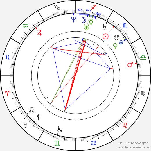 Thomas Vermaelen birth chart, Thomas Vermaelen astro natal horoscope, astrology