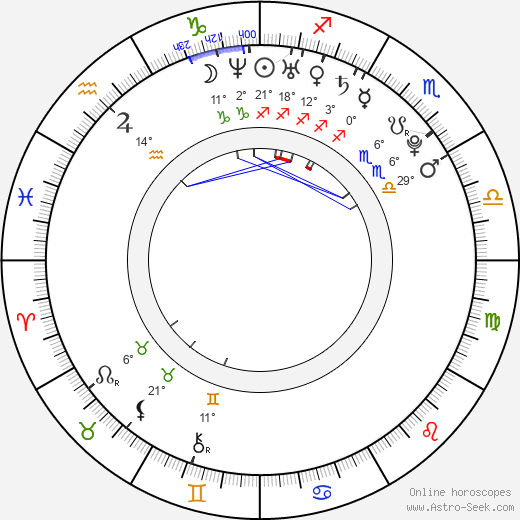 Alice Goodwin birth chart, biography, wikipedia 2017, 2018