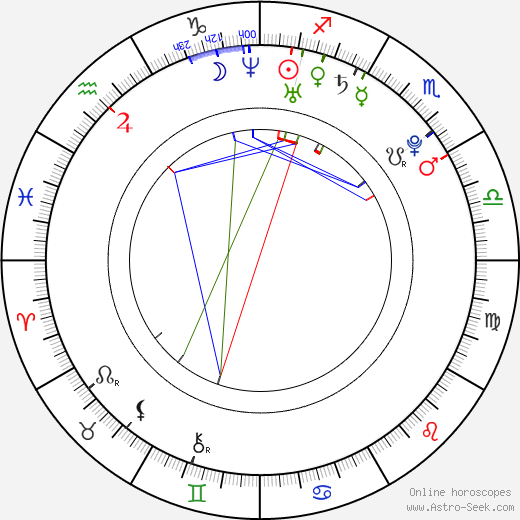 Alice Goodwin astro natal birth chart, Alice Goodwin horoscope, astrology