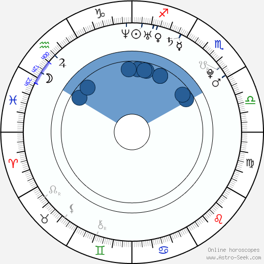 Amanda Setton wikipedia, horoscope, astrology, instagram