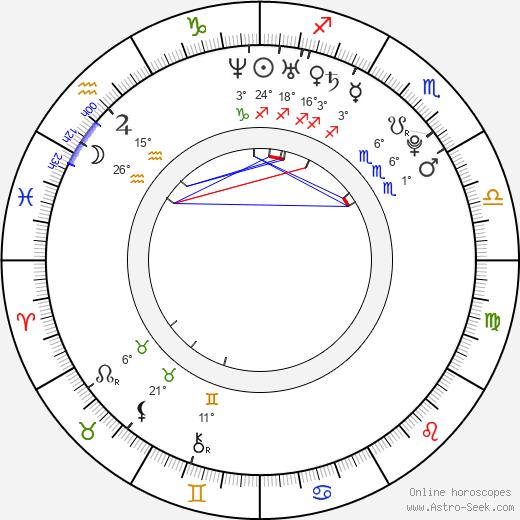 Amanda Setton birth chart, biography, wikipedia 2019, 2020