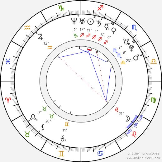 Amanda Seyfried birth chart, biography, wikipedia 2018, 2019