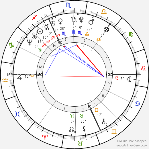 Amaury Leveaux birth chart, biography, wikipedia 2019, 2020