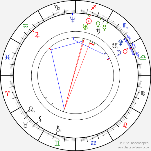 Hatsumi Kudou astro natal birth chart, Hatsumi Kudou horoscope, astrology