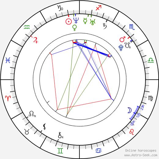 Jan Smit день рождения гороскоп, Jan Smit Натальная карта онлайн