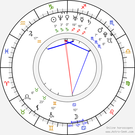 Jessica Harmon birth chart, biography, wikipedia 2019, 2020