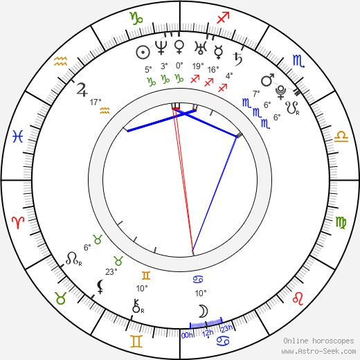 Jessica Harmon birth chart, biography, wikipedia 2020, 2021