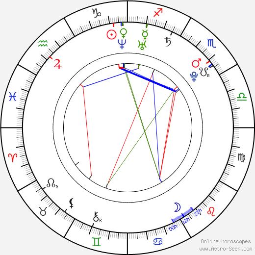 Klára Brtníková-Vojtková birth chart, Klára Brtníková-Vojtková astro natal horoscope, astrology