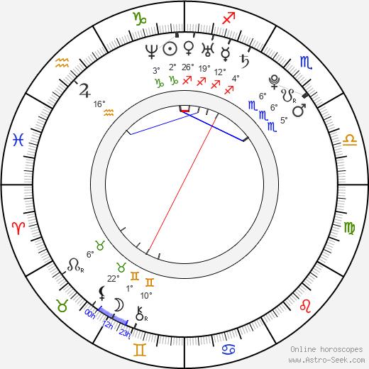Laura Aikman birth chart, biography, wikipedia 2019, 2020