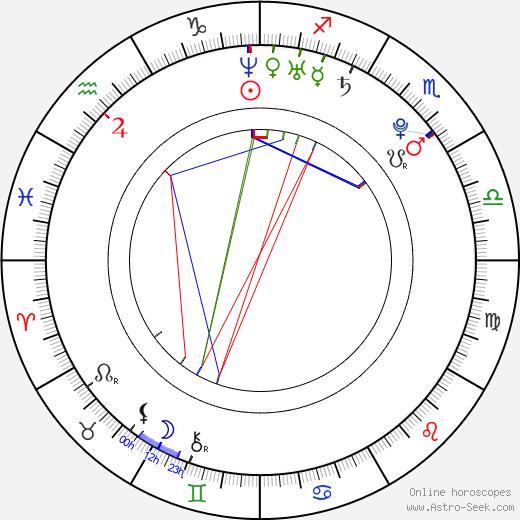 Laura Aikman astro natal birth chart, Laura Aikman horoscope, astrology