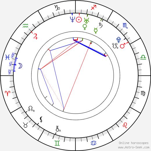 Natalie Gal astro natal birth chart, Natalie Gal horoscope, astrology