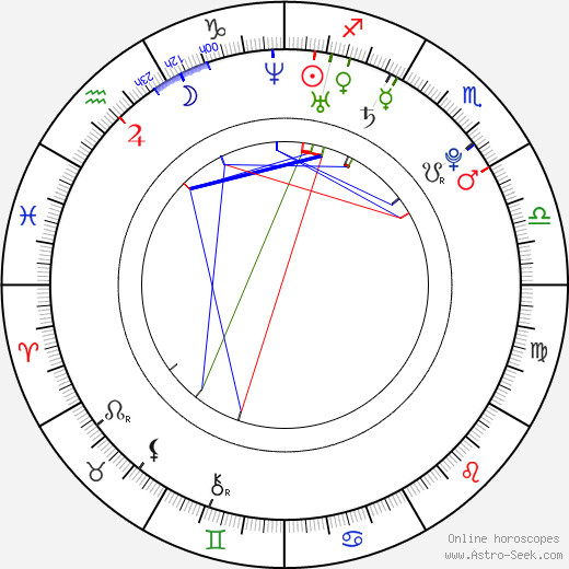 Patrick Jurdič tema natale, oroscopo, Patrick Jurdič oroscopi gratuiti, astrologia