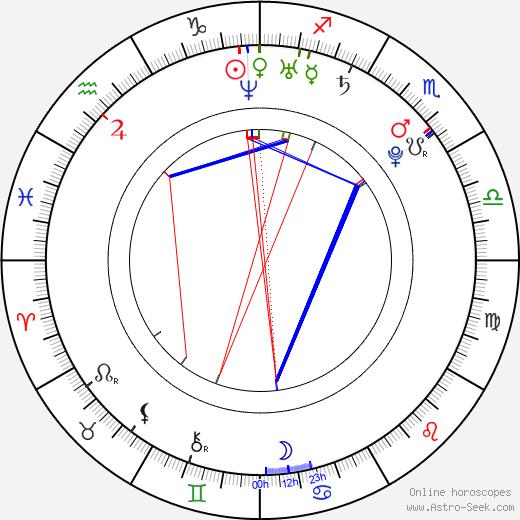 Пол Штястны Paul Stastny день рождения гороскоп, Paul Stastny Натальная карта онлайн