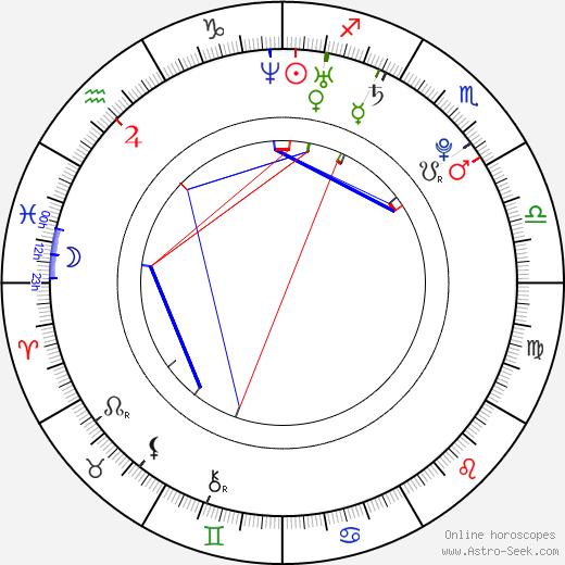 Tara Conner tema natale, oroscopo, Tara Conner oroscopi gratuiti, astrologia