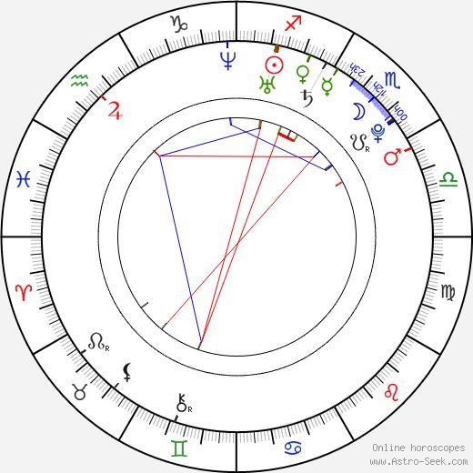 Tara Perry день рождения гороскоп, Tara Perry Натальная карта онлайн