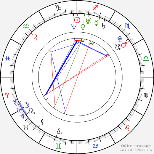 Terese Cilluffo astro natal birth chart, Terese Cilluffo horoscope, astrology