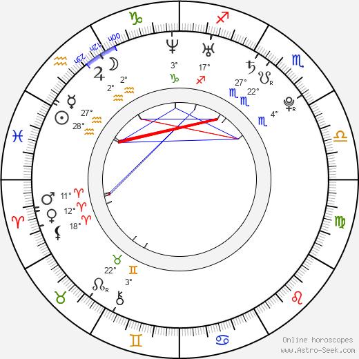 Ahna O'Reilly birth chart, biography, wikipedia 2019, 2020