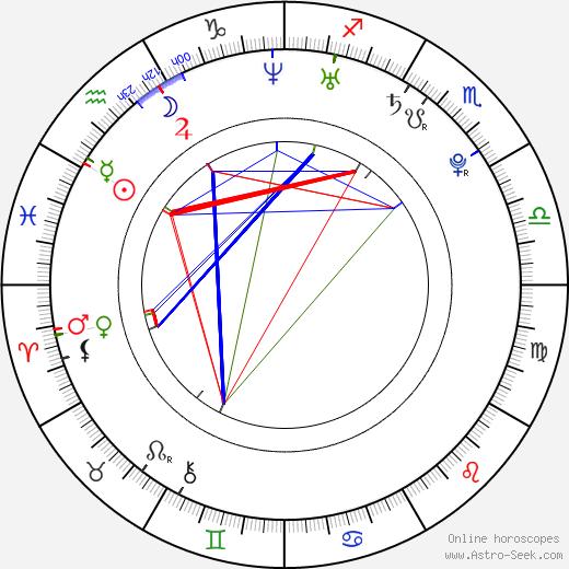Ahna O'Reilly astro natal birth chart, Ahna O'Reilly horoscope, astrology