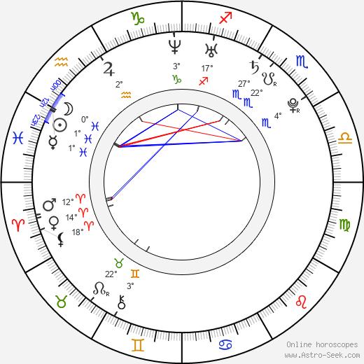 Arielle Kebbel birth chart, biography, wikipedia 2018, 2019
