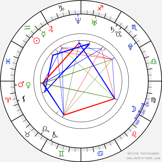 Crystal Reed Birth Chart Horoscope, Date of Birth, Astro
