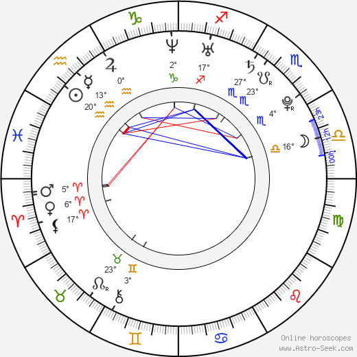 David Gallagher birth chart, biography, wikipedia 2018, 2019