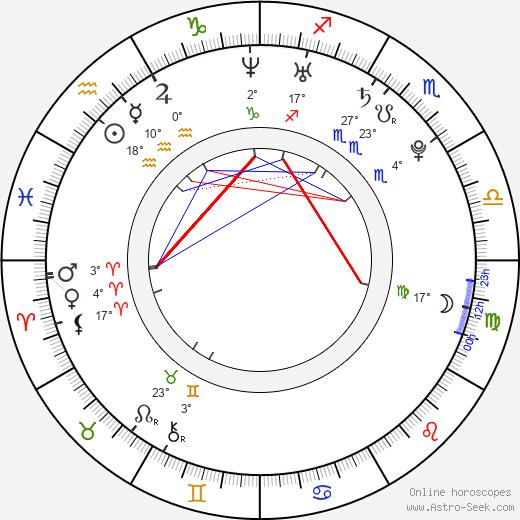 Deborah Ann Woll birth chart, biography, wikipedia 2019, 2020