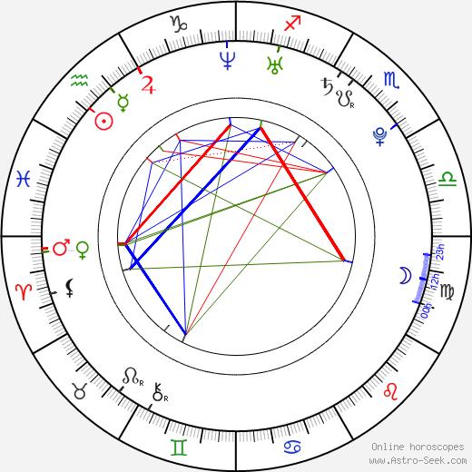 Deborah Ann Woll birth chart, Deborah Ann Woll astro natal horoscope, astrology