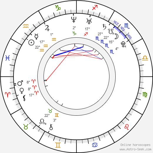 Derrick Sims birth chart, biography, wikipedia 2018, 2019