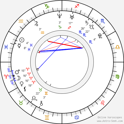 Elle Liberachi Birth Chart Horoscope, Date of Birth, Astro