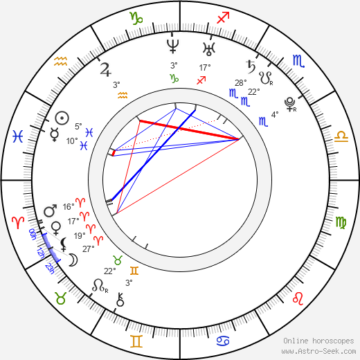 Eva van de Wijdeven birth chart, biography, wikipedia 2019, 2020