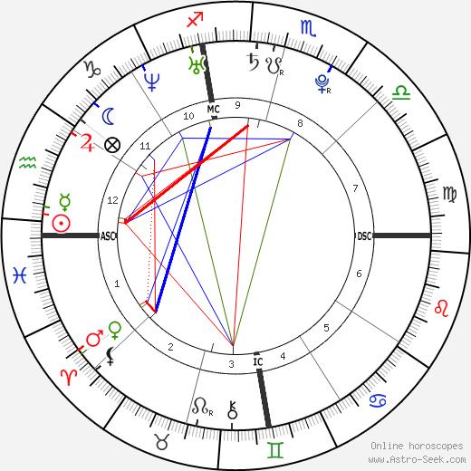 Haley Giraldo tema natale, oroscopo, Haley Giraldo oroscopi gratuiti, astrologia