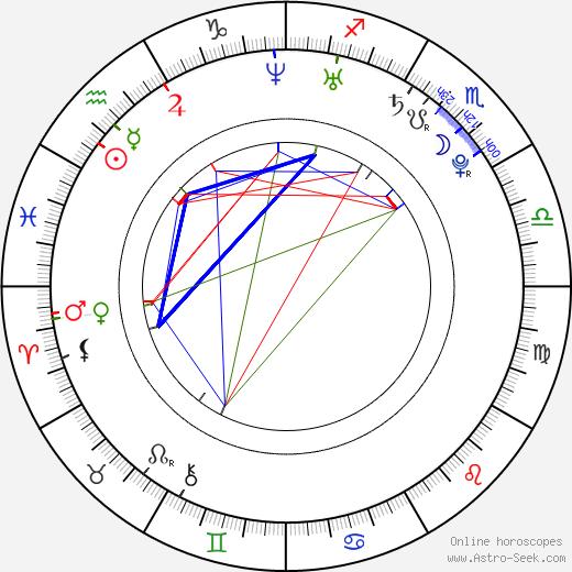 Harris Allan astro natal birth chart, Harris Allan horoscope, astrology