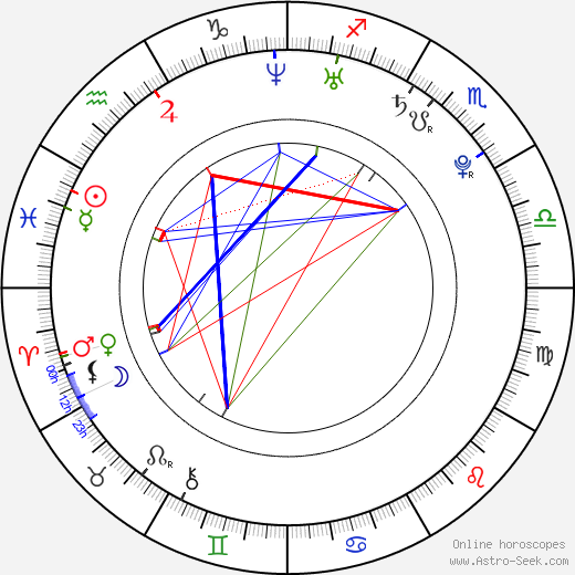 Jessica-Jane Stafford birth chart, Jessica-Jane Stafford astro natal horoscope, astrology