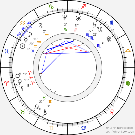 Laura Brown birth chart, biography, wikipedia 2018, 2019