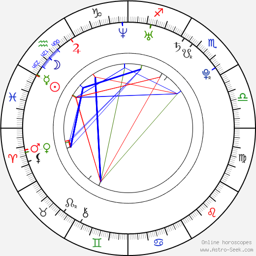 Laura Brown astro natal birth chart, Laura Brown horoscope, astrology
