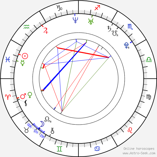 Miki Fujimoto birth chart, Miki Fujimoto astro natal horoscope, astrology