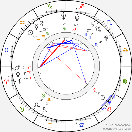 Paige Howard birth chart, biography, wikipedia 2020, 2021