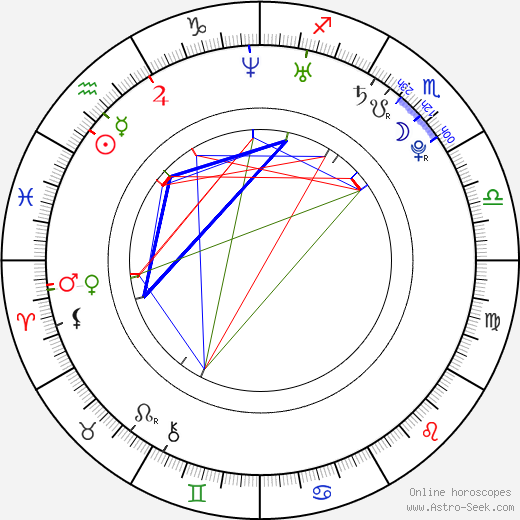 Paviel Rochnyak astro natal birth chart, Paviel Rochnyak horoscope, astrology