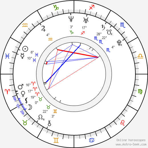 Priscilla Chan Zuckerberg birth chart, biography, wikipedia 2018, 2019