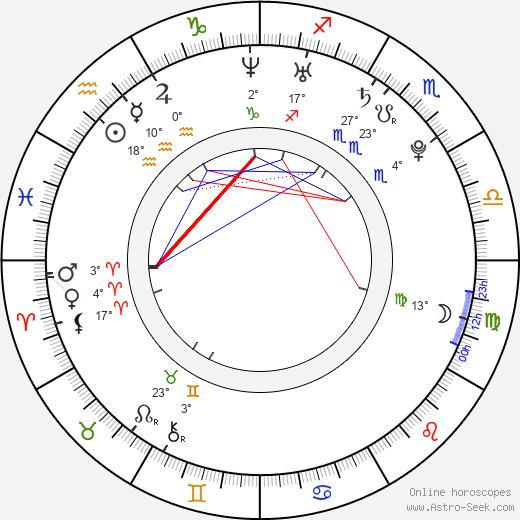 Robert Morris birth chart, biography, wikipedia 2019, 2020